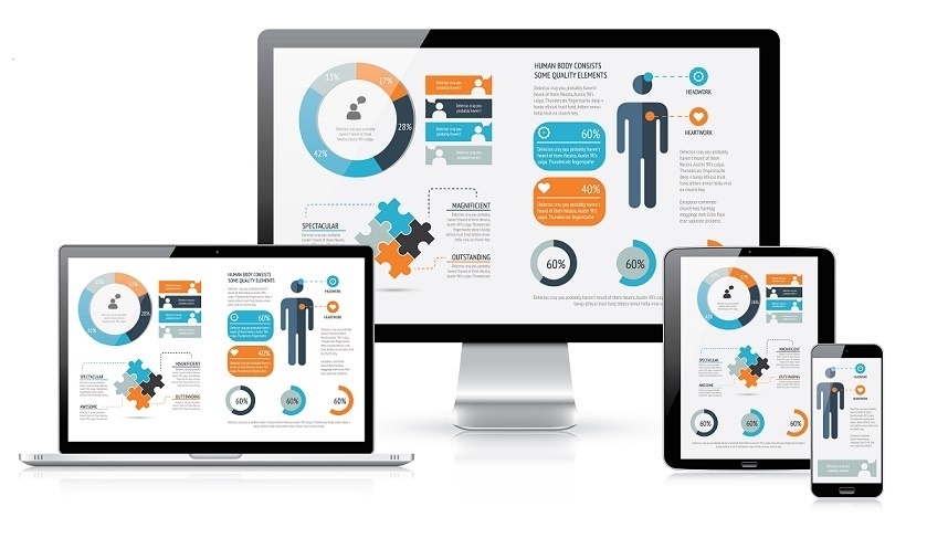 responsive-mobil-uyumlu-site-tasarimlari